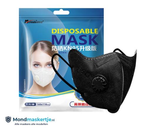 mondmasker voor vrouwen zwart